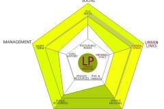 """""""modelo pentagonal para procesos de vinculación"""" (linking process)."""