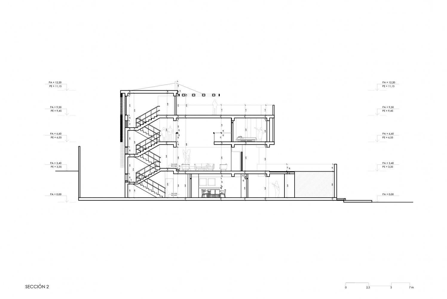 Sección 2 - ALP