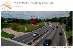 Fractura infraestructura situación actual - CLC