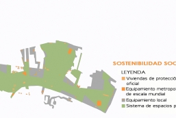 Esquema sostenibilidad social - CLC