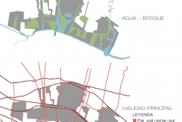 Esquemas vialidad, agua-bosque - CLC