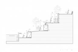 Sección 4 - CSD-1
