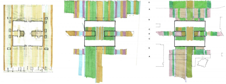 Esquema de patrones - HPA