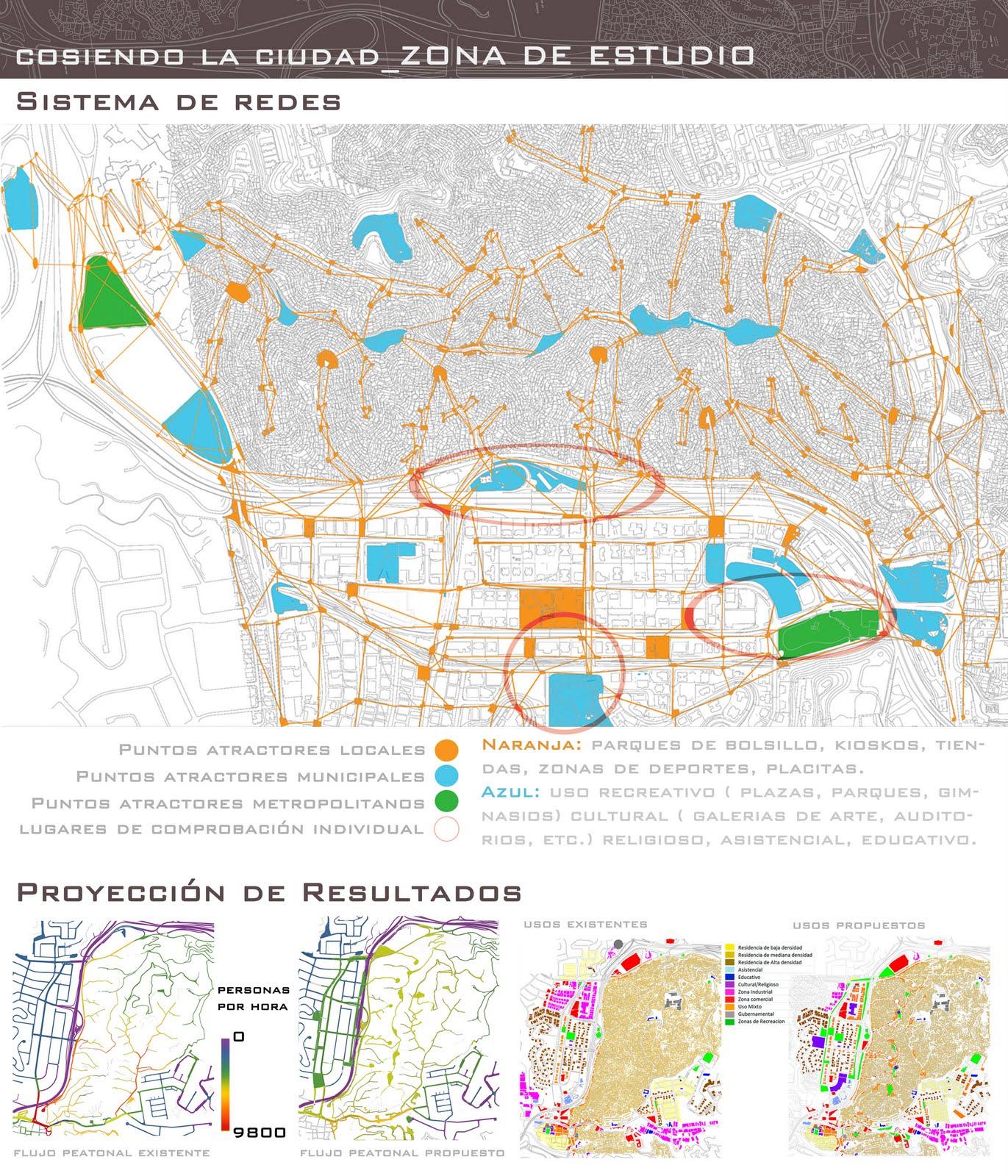 Análisis de Herramientas Digitales. Grupo 5: León, Einsiedler y García.